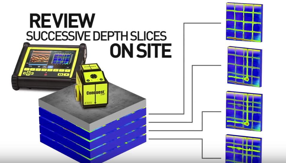 Review successive depth slices pm site