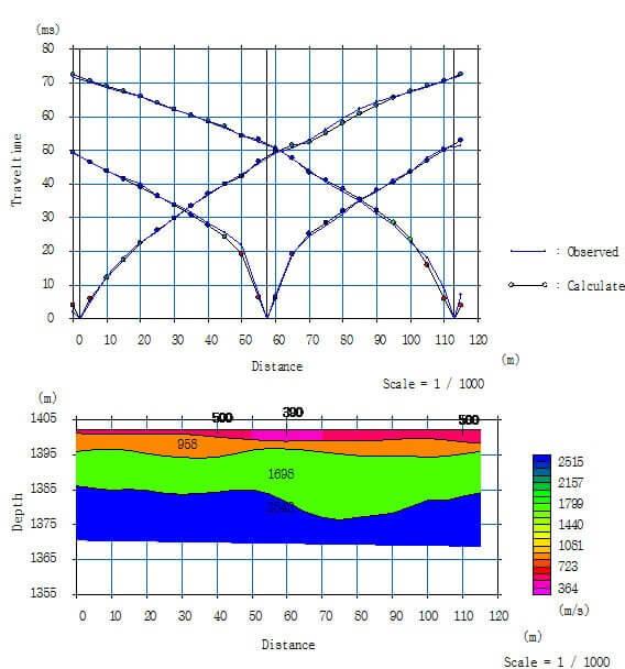 Seismic dataset